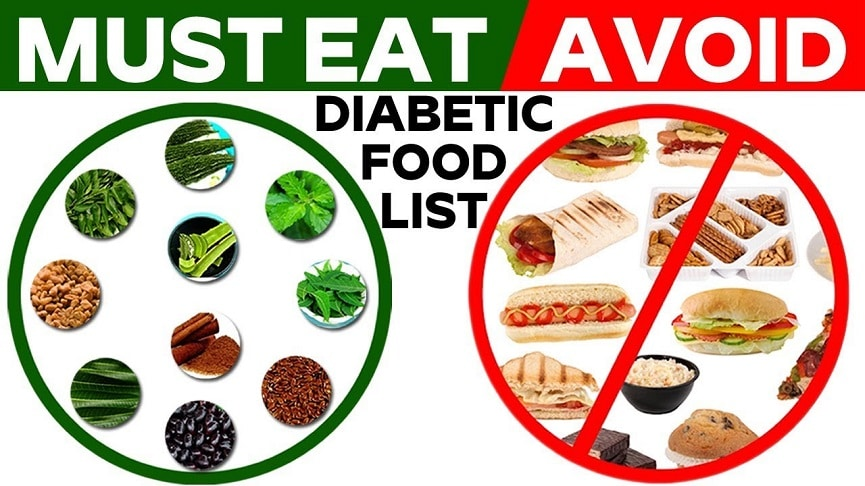 Diabetes Diet plan by expert Dietitian to reduce sugar level quickly 3